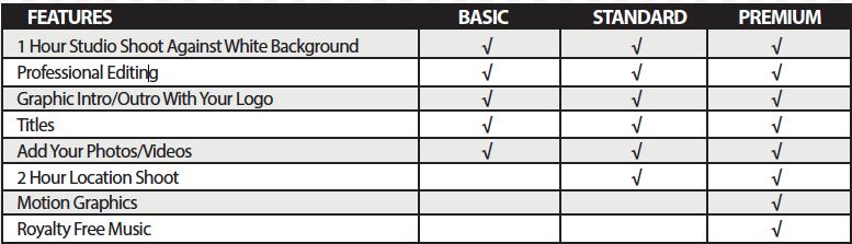 VSP Features